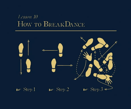 how to breakdance guide