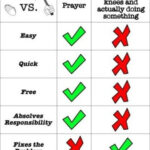 Prayer vs doing something