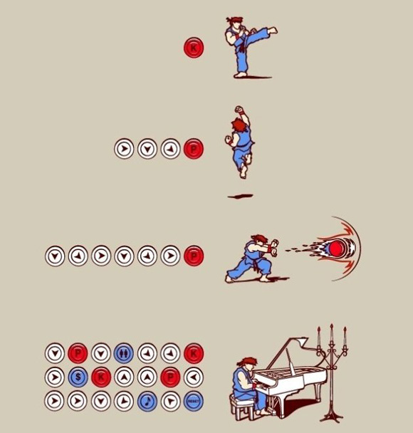 Street Fighter combos explained