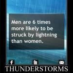 Thunderstorm Statistics