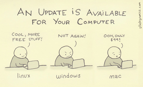 An update is available for your computer