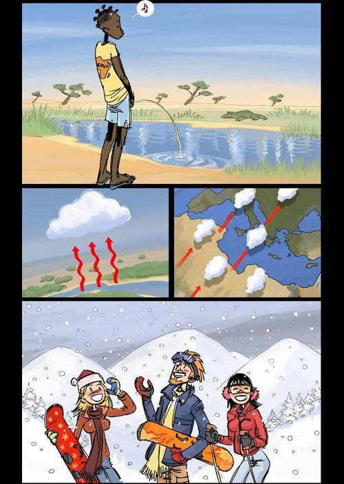 how snow is created