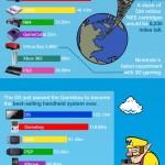 Nintendo Facts