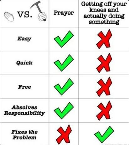 Prayer vs doing something