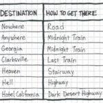 What is your next destination?